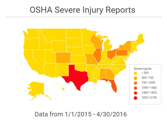 OSHA Severe Injury Reports