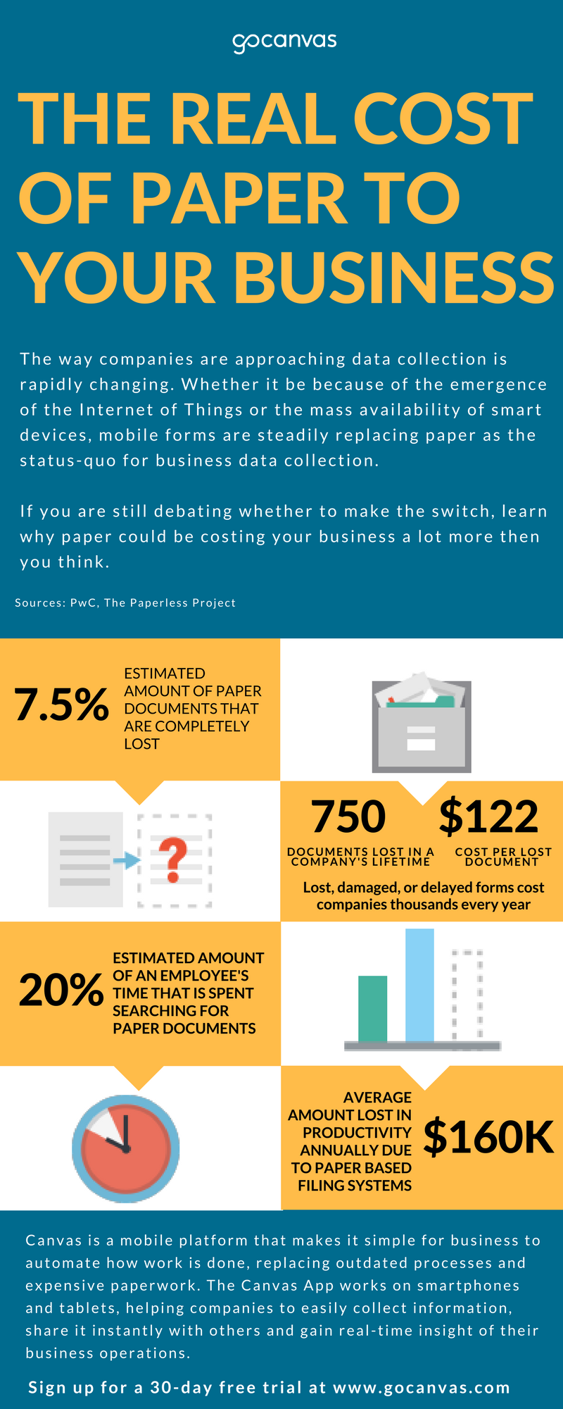 Infographic - the true cost of paper