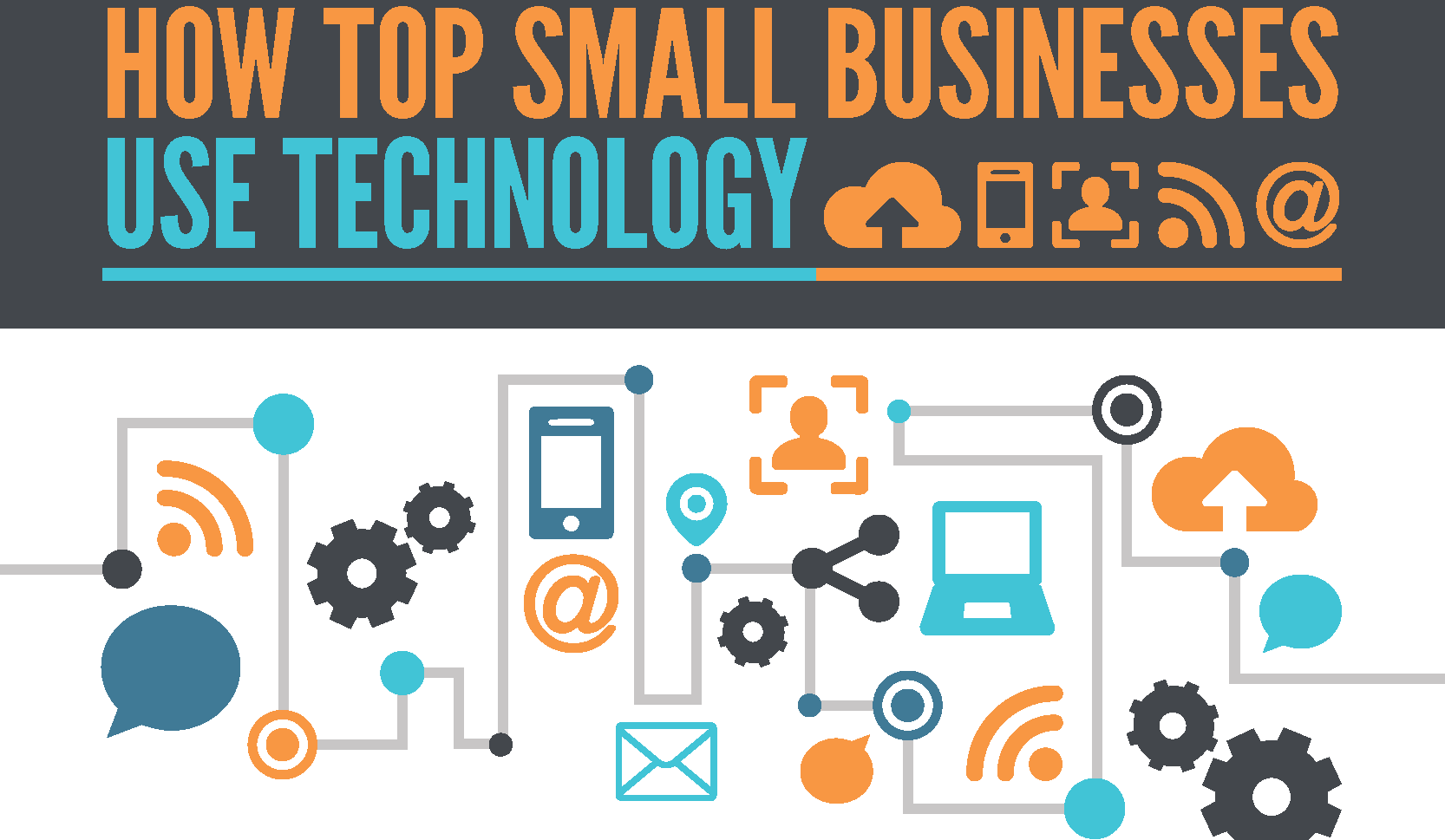 How Top Small Businesses Use Technology