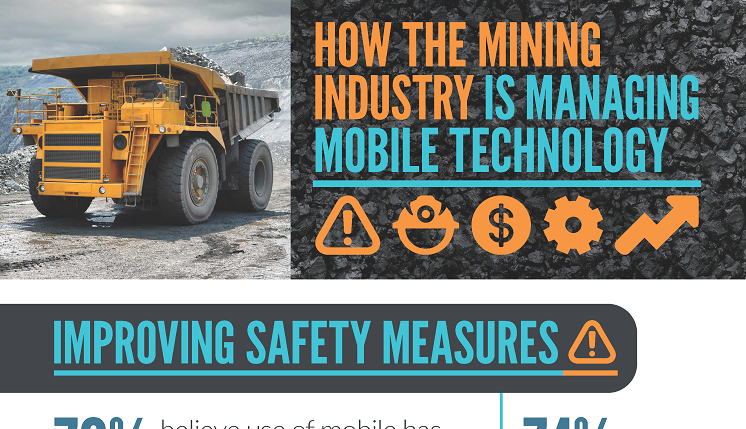 How the Mining Industry is Managing Mobile Technology