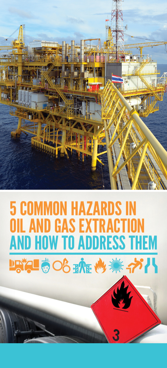 Oil and Gas eBook page banner