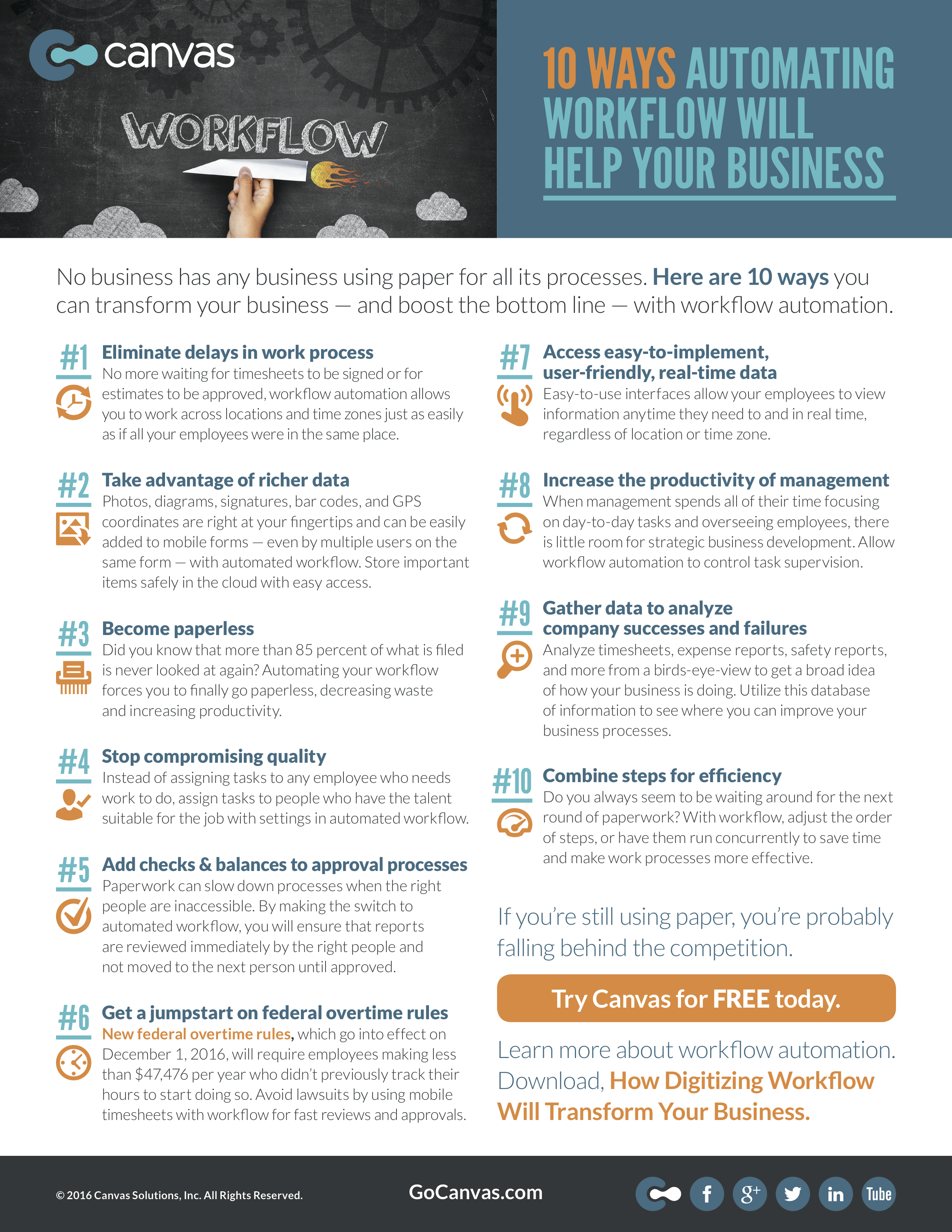 10 Ways Automating Workflow Will Help Your Business