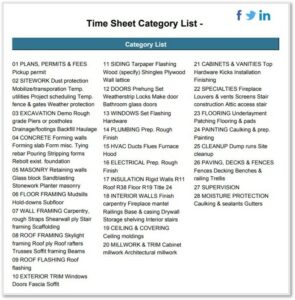 timesheet category list template